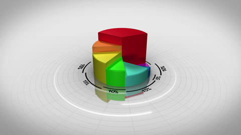 Colourful 3d pie chart Animation