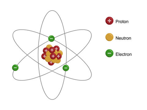 Animated Structure of an Atom Stock Video Footage