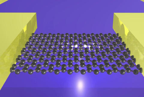 Graphene I-V property Animation