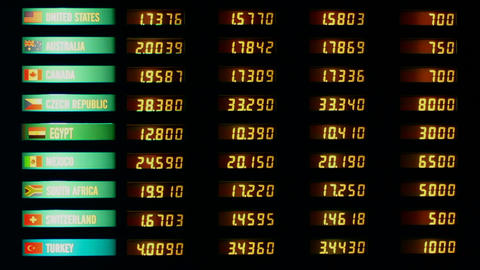 Currency exchange rate table Footage