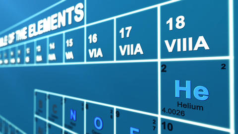 Periodic Table Of The Elements 2 stock footage