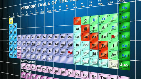 Periodic Table Of The Elements 4 stock footage
