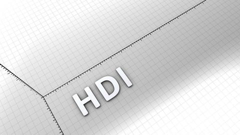 Growing chart graphic animation, HDI(Human Develop Stock Video Footage