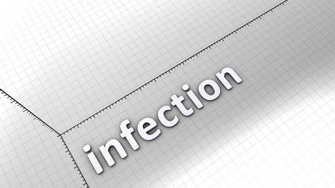 Growing chart graphic animation, Infection Stock Video Footage