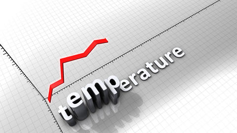 Growing chart graphic animation, Temperature Animation