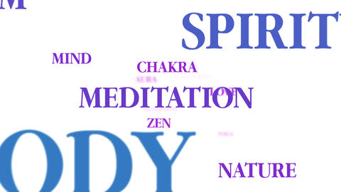 Motivational spirituality word cloud Animation