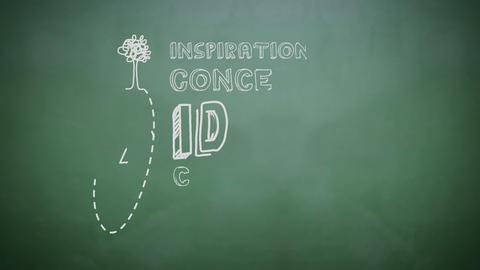 Idea brainstorm appearing on chalkboard Animation