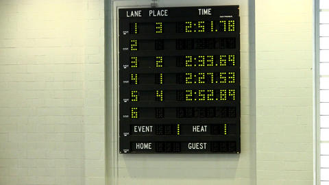 Swimming scoreboard 2 Footage