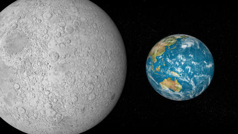 moon and Earth Rotating close up Asia, The World Spinning Live Action