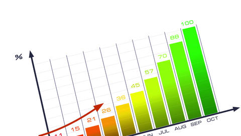 Growing bars, business chart Animation