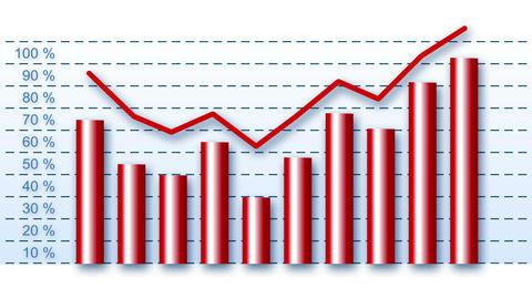 Growing barrels, positive curve Animation