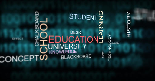 Skill Development And School Education Learning Word Typography stock footage