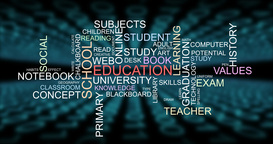 Word cloud education learning student graphic typography animation Animation