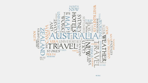 Australia cities travel hotels and tourism word cloud text typography animation Animation